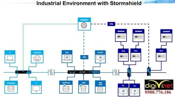 thực hiện thi công hệ thống mạng tòa nhà tuỳ thuộc vào yêu cầu của doanh nghiệp
